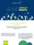 Covid 19s impact on digital health