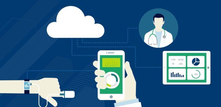Medtech Cloud Featured Blog img 690x690 2x